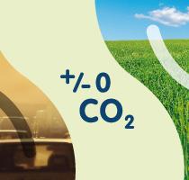 Grafik zur Systematik der Klimaneutralität im Sinne eines Ausgleichs entstandener CO2-Emissionen