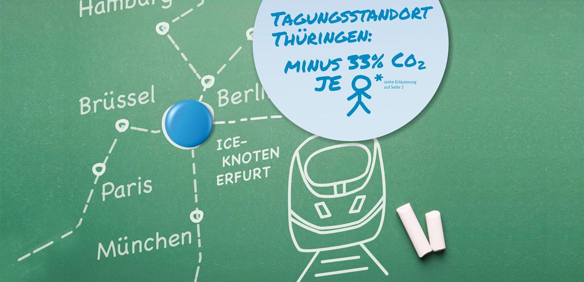 Tafelbild mit Tagungsstandort Thüringen und Verbindungen vom ICE-Knoten Erfurt aus dem Konzept zur zur Positionierung Thüringens als nachhaltigen Tagungsstandort der Thüringer Tourismus GmbH