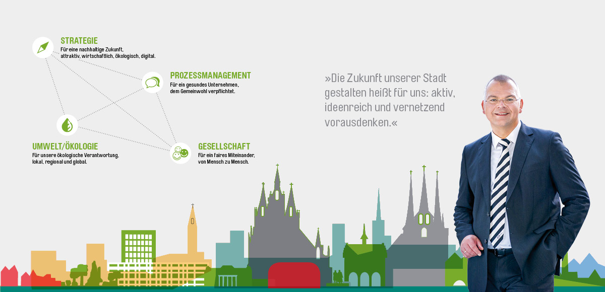 Motiv Strategie aus dem Geschäftsbericht 2017 der Stadtwerke Erfurt Gruppe