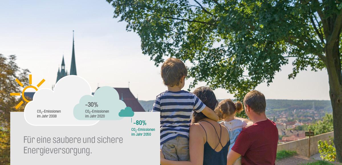 Motiv Emissionen aus dem Geschäftsbericht 2017 der Stadtwerke Erfurt Gruppe