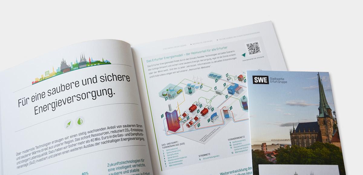 Innenseiten und Flyer zum Geschäftsbericht