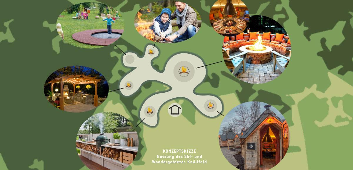 Konzeptskizze zur Nutzung des Ski- und Wandergebietes Knüllfeld mit Trampolinpark, Outdoor-Küche, Grillhütte und Lagerfeuerplatz