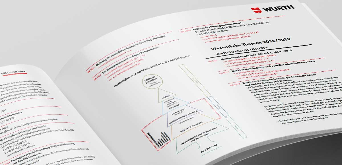 Indikatorentabelle nach GRI Standards im Nachhaltigkeitsbericht der Adolf Würth GmbH & Co. KG