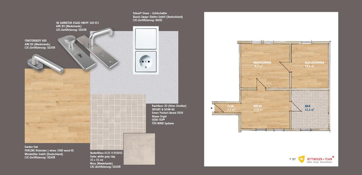 Materialchart mit Cradle to Cradle Materialien und einem Wohnungsgrundriss